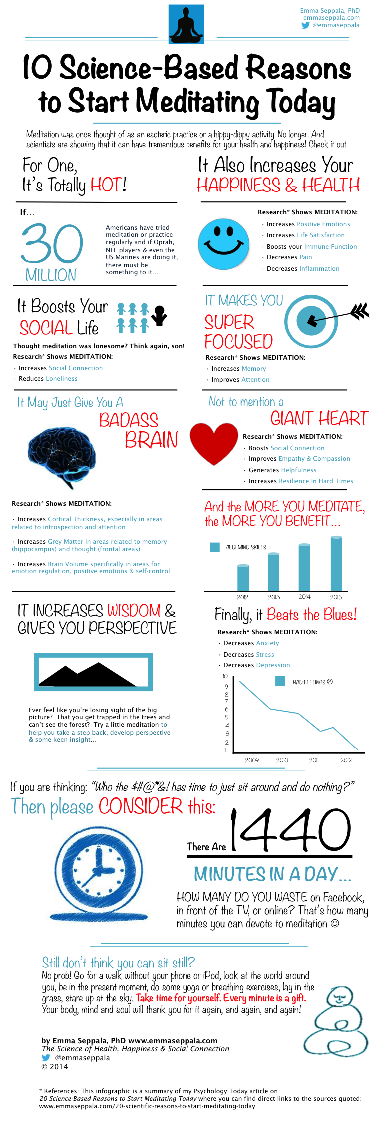 10-Science-Based-Reasons-To-Start-Meditating-Today-INFOGRAPHIC.png