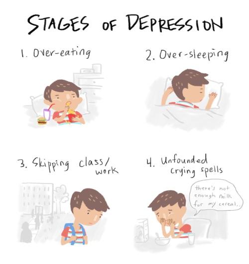 depressionstages